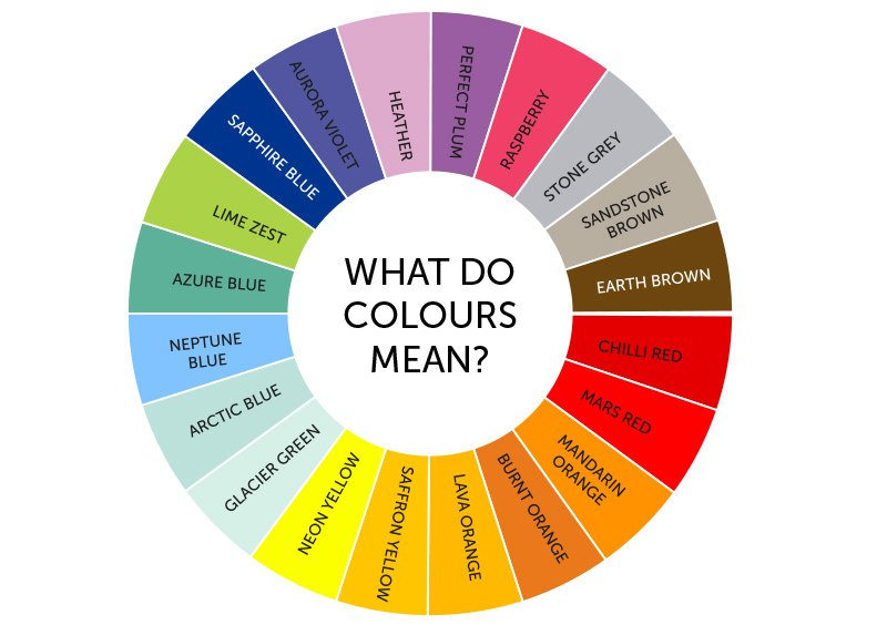 Colours Mean What Do Colours Mean Toolallythe Spiritual Meaning Of Colors